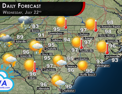 Daily Forecast for Weather Conditions and High Temperatures for North and South Carolina